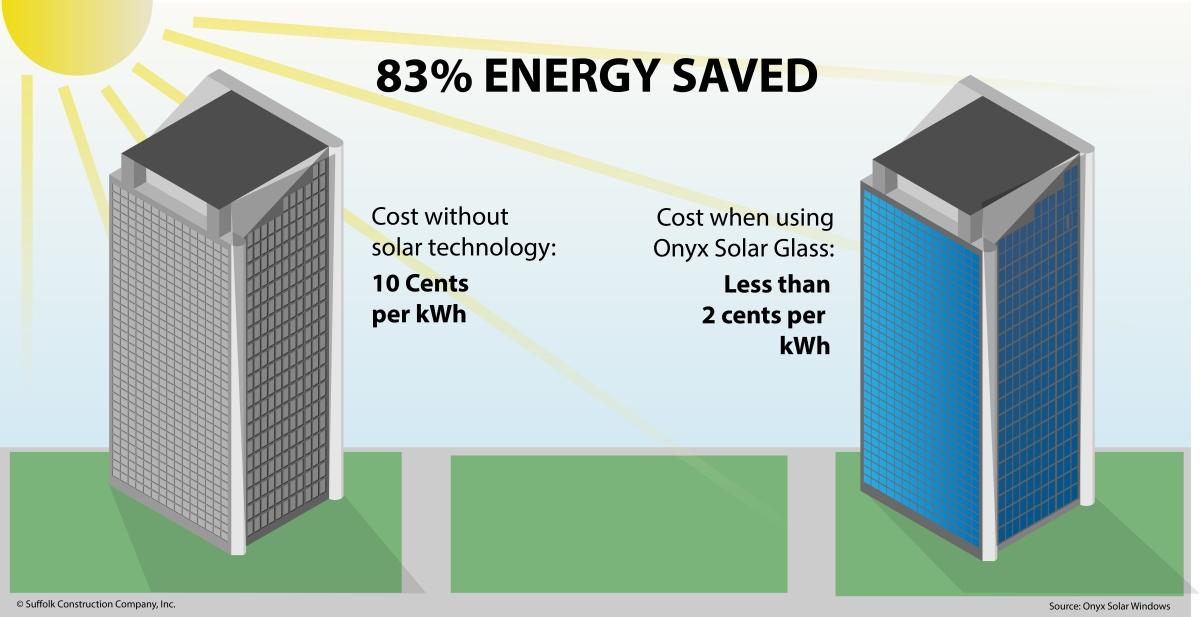 Solar_Building-2