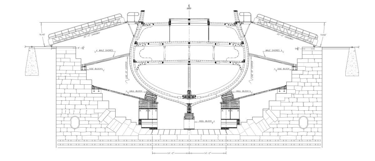 dry dock design
